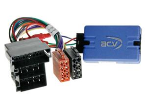 Rat Interface 42-FA-403 Fiat Punto / Croma - Zenec