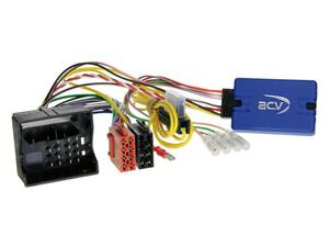 Ratinterface til BMW 451-CTSBM005