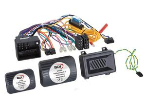 Ratinterface til BMW 451-CTSBM009