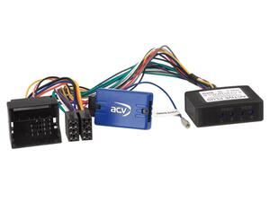 Ratinterface til BMW 451-CTSBM007