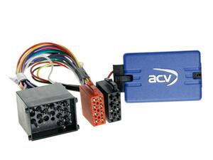 Ratinterface til BMW 451-CTSBM003