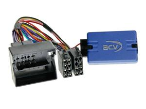 Ratinterface til BMW 451-CTSBM004