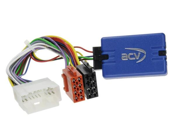 Ratinterface til Suzuki Swift Gran Vitara 451-CTSSZ002