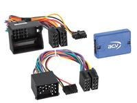 Ratinterface til BMW 451-CTSBM00c